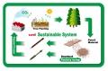 eco friendly προιοντα στυλό UNI